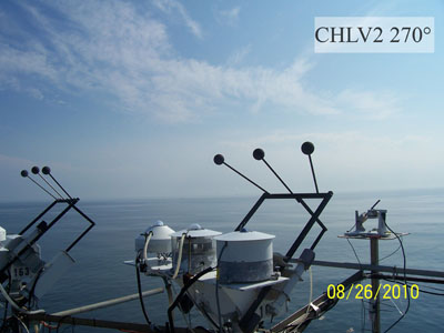 CHLV2 - Photo is not in real-time and is not updated